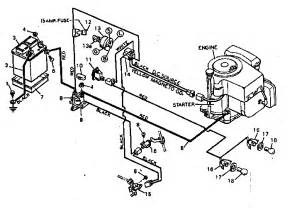 craftsman sears 10 h p lawn tractor parts model