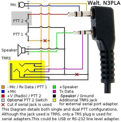3 pin ptt wiring diagram wiring diagram gw micro