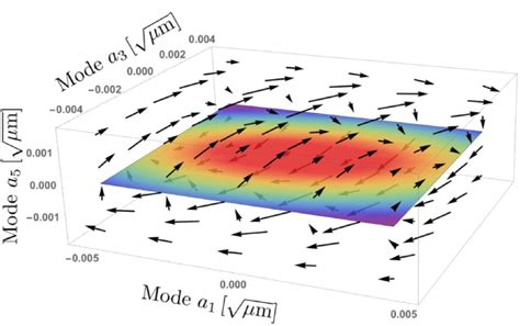 pattern formation in non equilibrium physics broken detailed balance of filament dynamics in active
