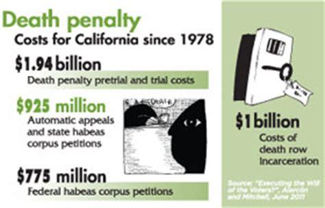 cost to house a row inmate ballot measures cd479 hansen