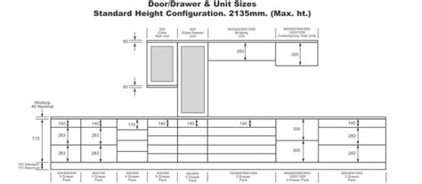 Kitchen Unit Height by We Can Help You Create Your Kitchen Flat Pack