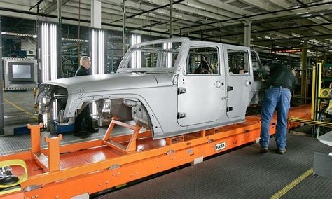 aluminum jeep frame wrangler will remain on frame sources say