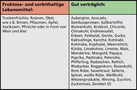 fructoseintoleranz tabelle lebensmittel ohne fructose tabelle gesunde ern 228 hrung