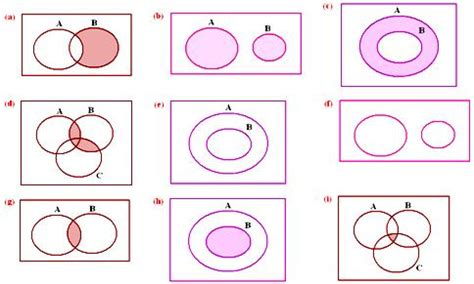 set theory math worksheets 1000 images about set theory on venn diagrams worksheets