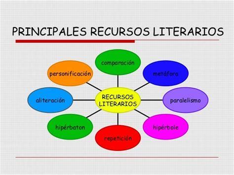 imagenes recursos literarios 12 recursos interactivos sobre los recursos literarios