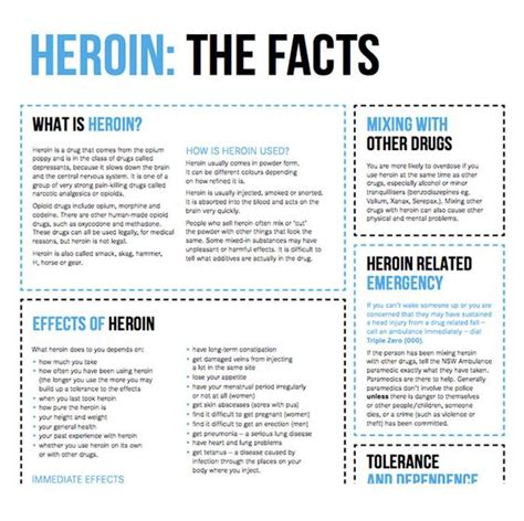 Facts About Methadone Detox by Facts Other And The Shorts On