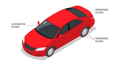 Car Windscreen Types by The Different Types Of Windscreens The Windscreen Company