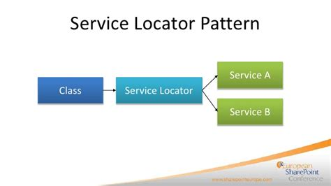 repository pattern service locator building high quality solutions with design patterns