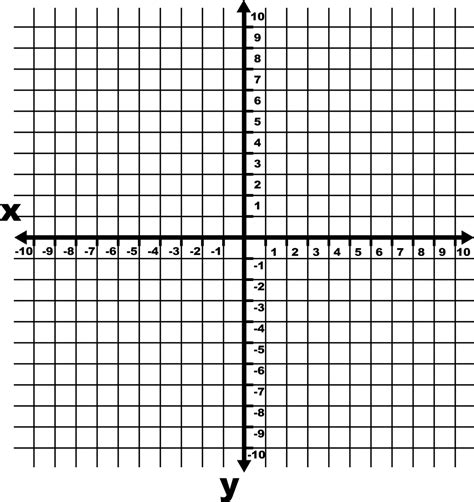 grid chart template coordinate graph paper new calendar template site