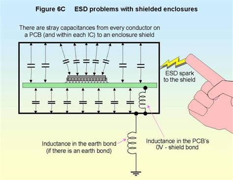 esd capacitor calculation design for emc part 6 esd dips and dropouts etc