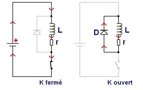 diode de roue libre 1n4007 la diode de roue libre astuces pratiques
