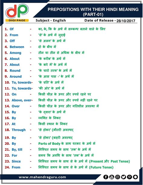 hindi meaning of pattern dp prepositions with their hindi meaning part 01 for