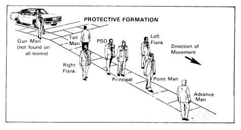 Fm 19 10 Chptr 19 Protective Services