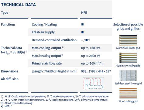 ltg induction units ltg induction unit for floor installation hfb
