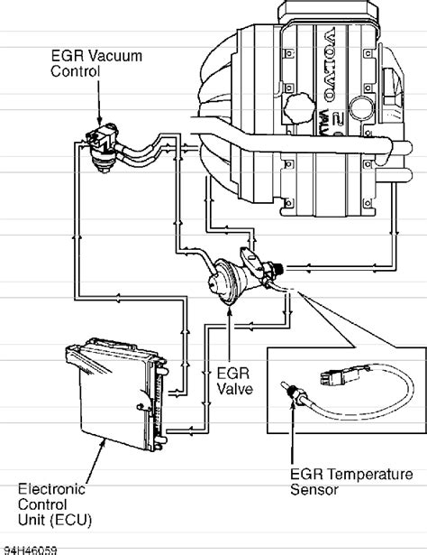 volvo 850 t 5 t 5r turbo vacuum diagrams