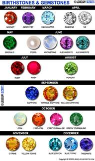 birthstones colors for each month what birthstones look together jewelry secrets