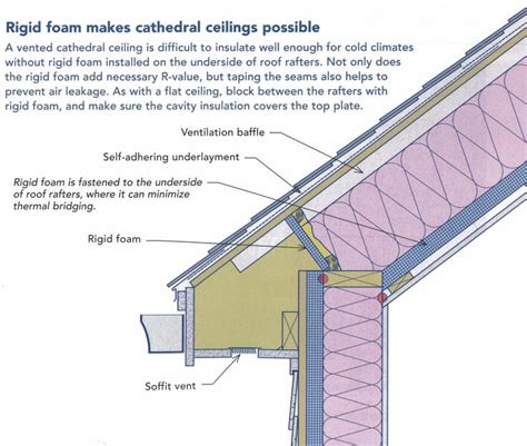 87 best images about architectural reference on pinterest