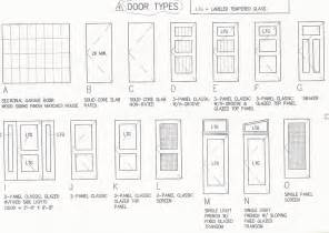 types of doors pictures to pin on pinterest pinsdaddy