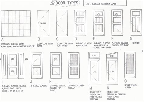 types of doors pictures to pin on pinsdaddy