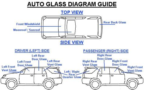Auto Glass Mobile Get a Free Quote Or Estimate CALL TODAY Auto