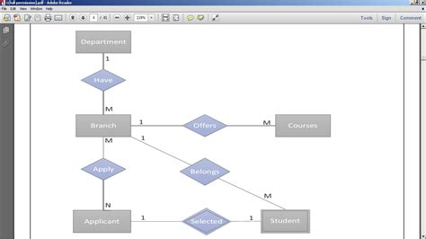 sql diagram foreign converting an er diagram to sql code