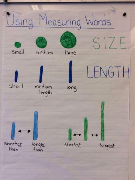 kindergarten activities measurement 50 best measurement length images on pinterest math