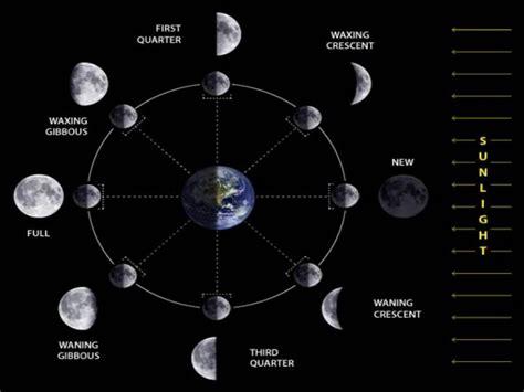 raja malabar india    menyaksikan bulan terbelah