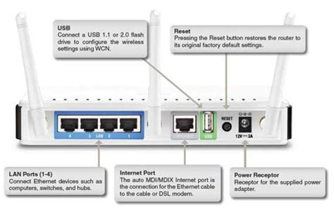 d link ip setup d link router setup password and configuration