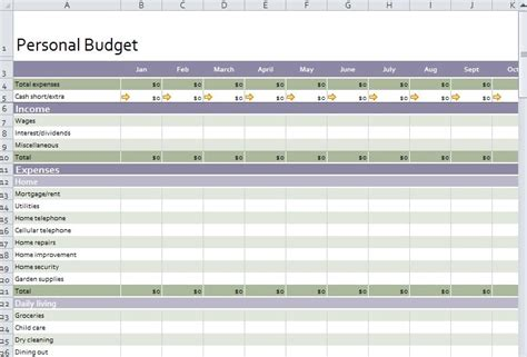 Excel Personal Income And Expenditure Template 6 Best Personal Budget Tools Make Use Free Personal Budget Template