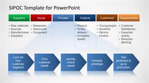 process map template powerpoint sipoc process map diagram design for powerpoint slidemodel