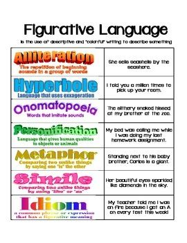 printable figurative language poster figurative language posters and handout by ms elena g tpt