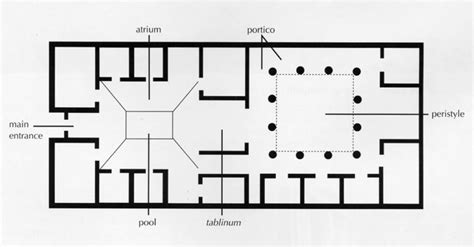 ancient roman house floor plan ancient roman house atrium plan typical home plans