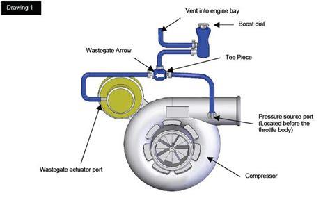 montagem torneira turbo