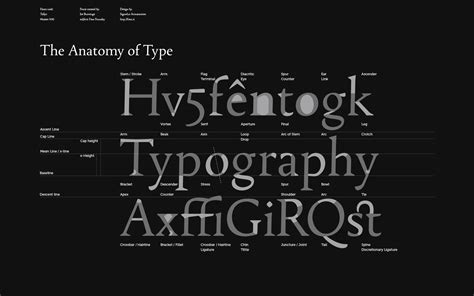 typography arm font is 187 wallpaper font anatomy