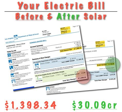 solar choice solutions