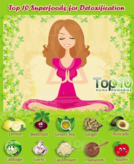 10 Superfoods For Detox top 10 superfoods for detoxification top 10 home remedies