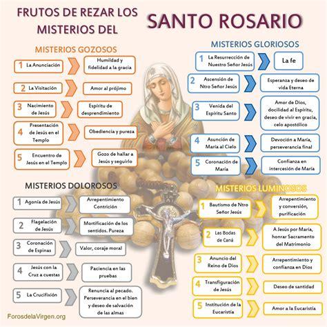 libro parbolas los misterios del c 243 mo la misma virgen mar 237 a fue desarrollando el m 233 todo del rosario a trav 233 s de los siglos