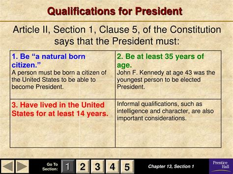 The President May Serve A Maximum Of Terms In Office by Ppt Magruder S American Government Powerpoint