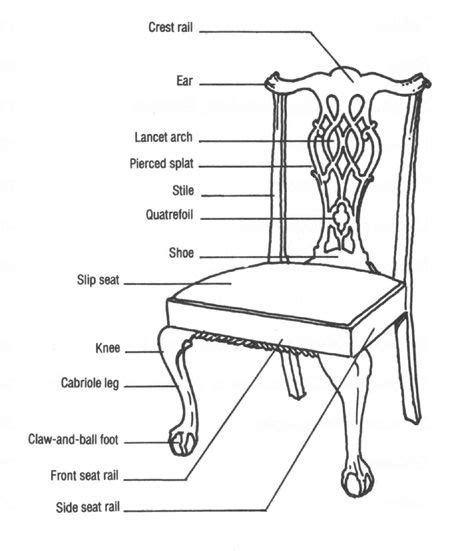 table l parts diagram furniture anatomy of a chair describing different