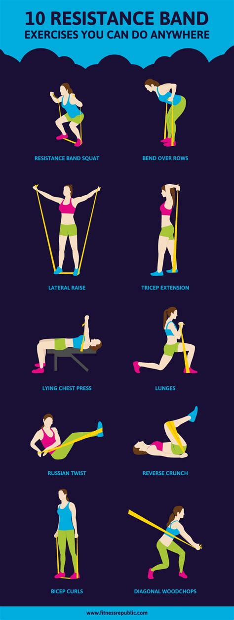 Exercise Resistance Band 10 resistance band exercises you can do anywhere fitness