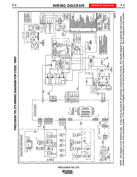 sa200 wiring diagram lincoln sa alternator diagram wiring