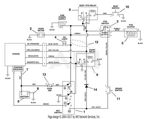 gravely   pmz hp kawasaki  deck hyd lift parts diagram  wiring
