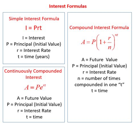 Investing Math Worksheet by Simple Interest Formula Exles Solutions