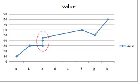 Line Graph Drawer by Excel How To Draw A Quot Line With Markers Quot Graph Like This