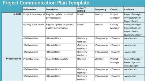 Project Communication Plan Template Download Projecttactics Project Management Templates Project Management Communication Plan Template 2