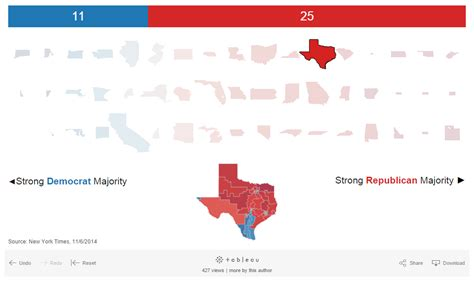 tableau of major events in 2014 midterm elections visualized in tableau house of
