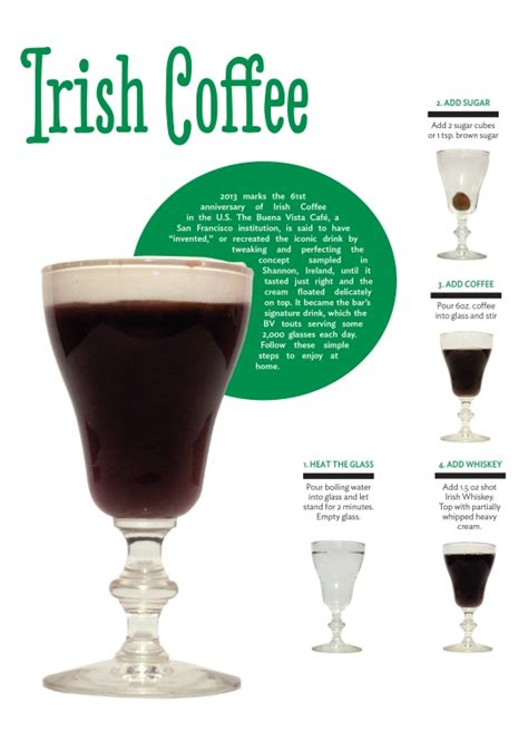 irish coffee keeprecipes  universal recipe box