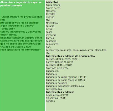 lista de alimentos sin lactosa lista de alimentos con lactosa 161 ev 237 talos