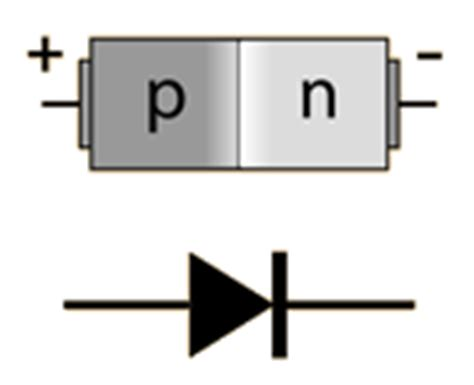 symbol of step recovery diode teknoplace net