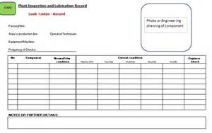 plant inspections and lubrication schedule in a